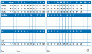 SunRiver Golf Club Scorecard | StGeorgeUtahGolf.com
