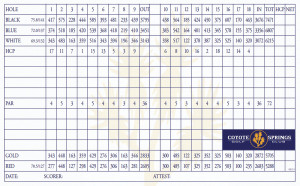 Coyote Springs Golf Club Scorecard - Mesquite, Nevada - MesquiteGolfCourses.com